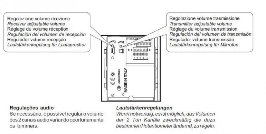 PL12PED - Profilo Türsprechmodul mit eingebauter ...